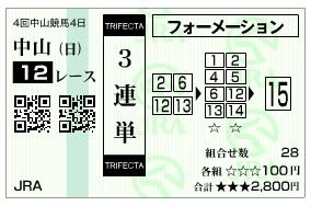 【馬券】0920中山12(日刊コンピ 馬券生活 的中 万馬券 三連単 札幌競馬)