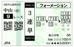 【馬券】0920中山9(日刊コンピ 馬券生活 的中 万馬券 三連単 札幌競馬)