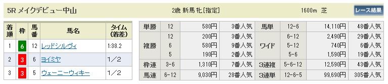 【払戻金】0920中山5(日刊コンピ 馬券生活 的中 万馬券 三連単 札幌競馬)