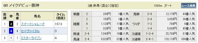 【払戻金】1003阪神6(三連単 10万馬券 的中)