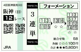 【馬券】1004阪神12(三連単 10万馬券 的中)