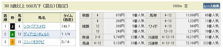 【払戻金】1012東京7(馬券 万馬券 的中)