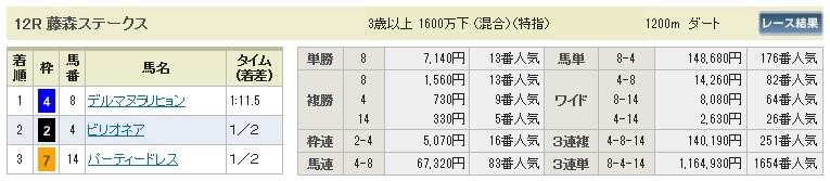 【払戻金】1018京都12(馬券 万馬券 的中)