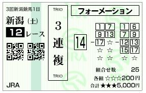 【馬券】1018新潟12(三連単 10万馬券 的中)