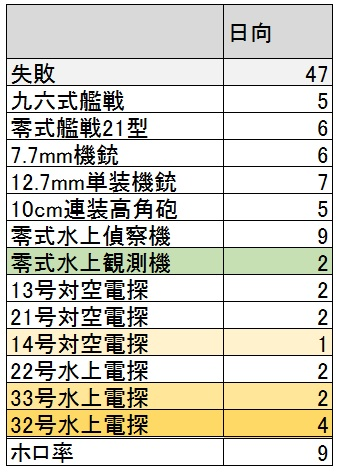 dentan-results.jpg