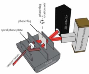 Mach–Zehnder interferometer for neutron