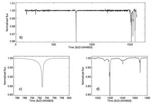 KIC 846285