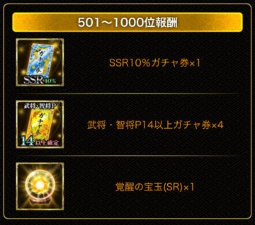 1000位まで金玉