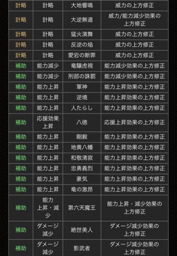 協闘バランス調整3jpg