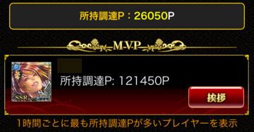 調達P-MVP
