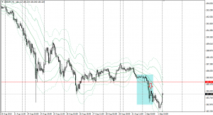 20150901gbpjpy1h.png