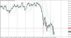 20150901gbpjpy4h.png