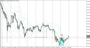 20150902gbpjpy1h.png