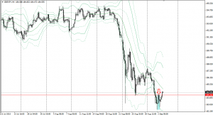 20150902gbpjpy4h.png