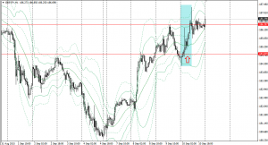 20150910gbpjpy1h.png