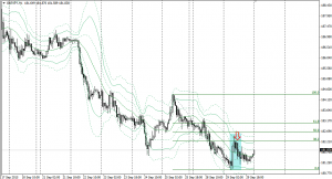 20150930gbpjpy1h.png