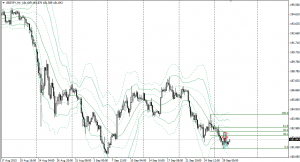 20150930gbpjpy4h.png