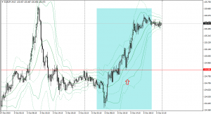 20151006eurjpy15m.png