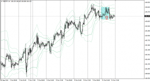 20151012gbpjpy1h.png