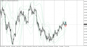 20151012gbpjpy4h.png