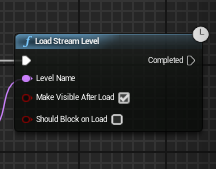 LoadStreamlevelノード