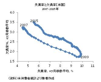 20150903図6