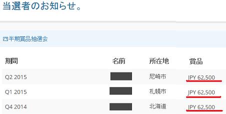 当選者62500円