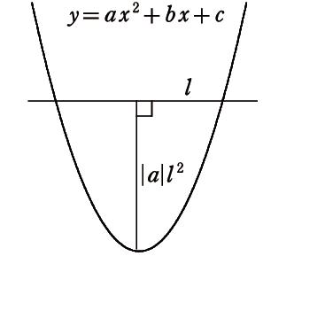 二乗比例05