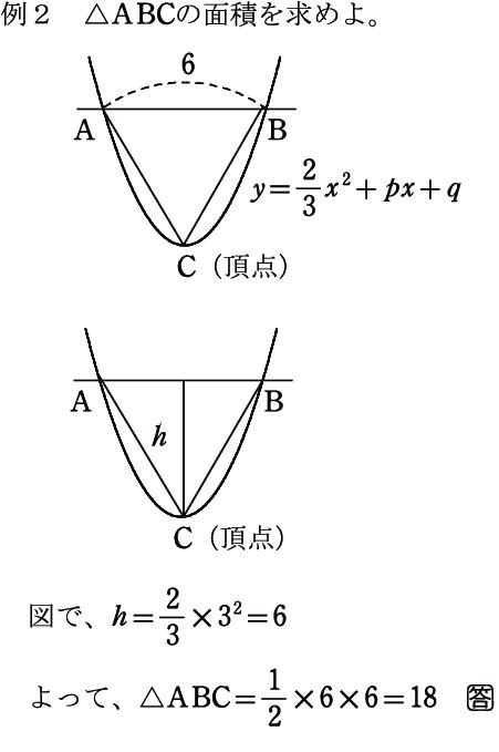二乗比例07
