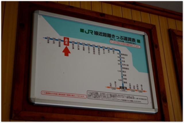 青森県 深浦町 東日本旅客鉄道 JR東日本 五能線 驫木駅 とどろきえき