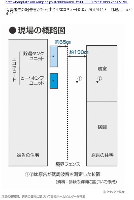 所沢市裁判日経ホームビルダー記事