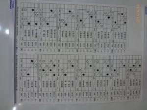 予選リーグ