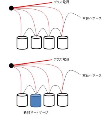 メーター配線