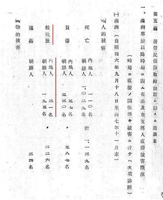 戦前日本人拉致居留民保護取締1