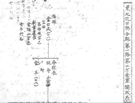 金日成東北抗日連合軍匪賊2