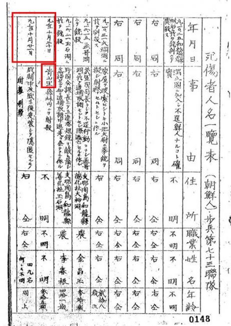 青山里朝鮮人側死傷者1_2_2
