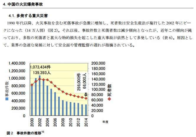 2015-8-24天津爆発事故レポート0