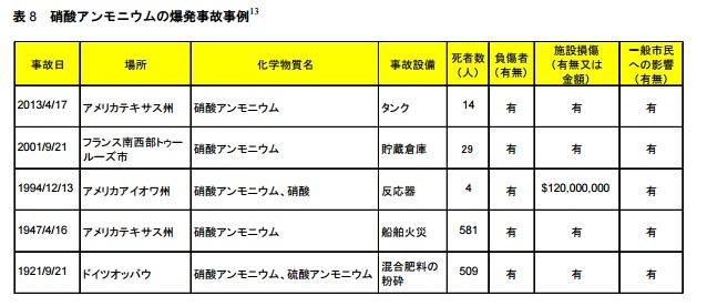 2015-8-24天津爆発事故レポート2
