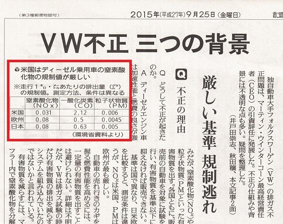 2015-9-27読売新聞記事