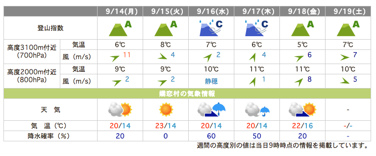 2015091201.png