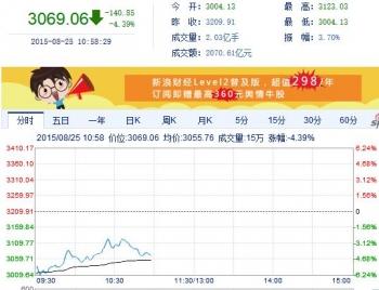 上海総合270825