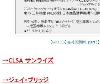 tok【MSCB】会社死期報 part5【粉飾決算】