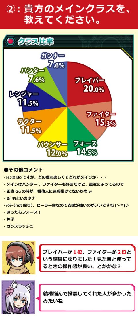 パーチ調査報告書3-01