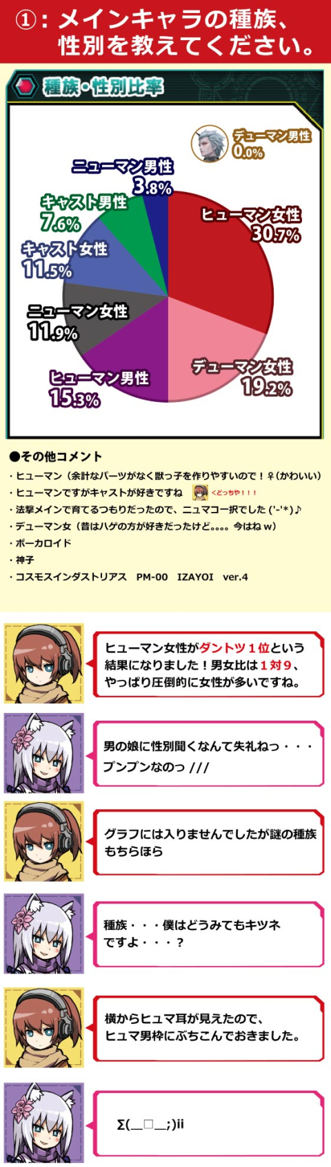 パーチ調査報告書2-01