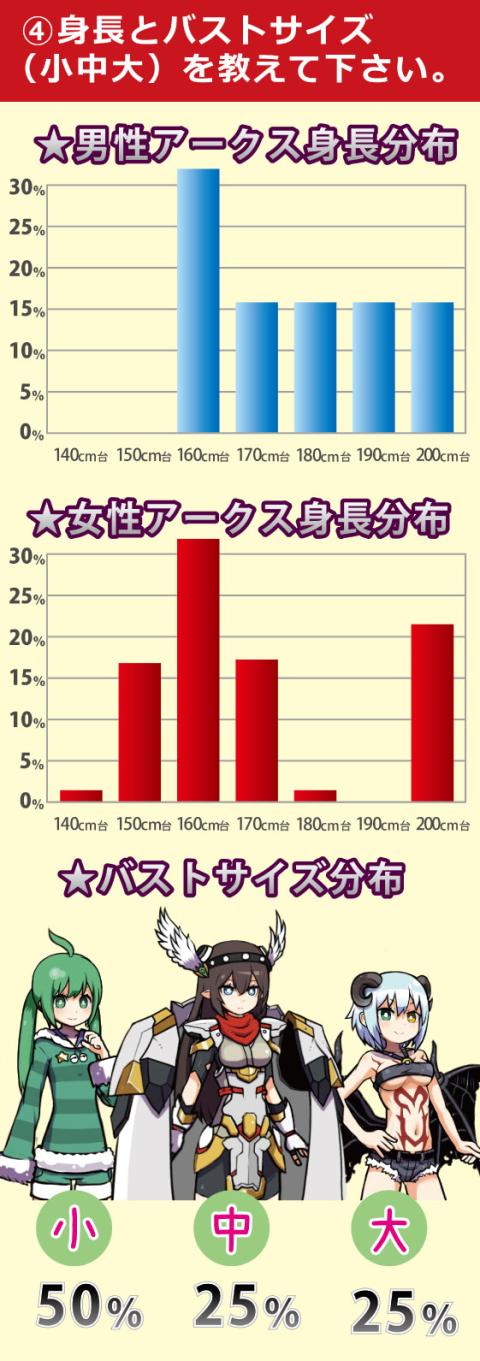 パーチ調査報告書5-01