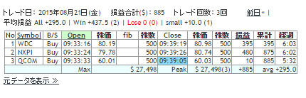 2015082101RESULT.png