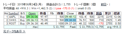 2015082501RESULT.png
