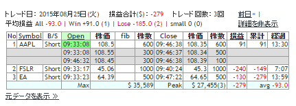 2015082501result2.png