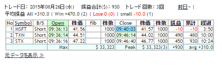 2015082601RESULT.png