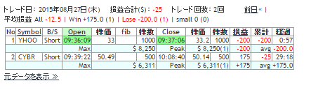 2015082701RESULT.png